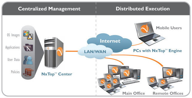 networking-server-management-services-1376002_service_image